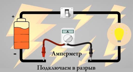 Замер тока