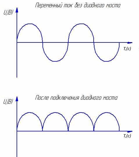 diagramma-s-diodnym-mostom