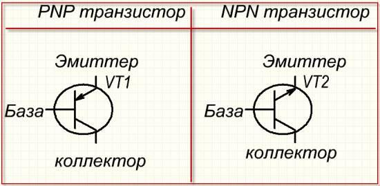 Проводимость транзисторов