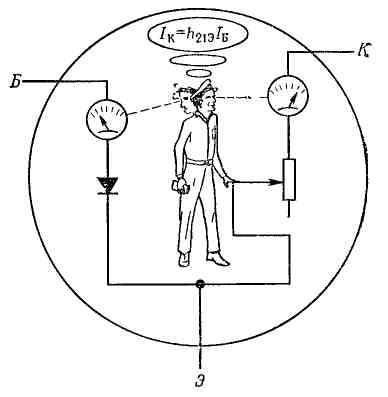 Транзистор как человек