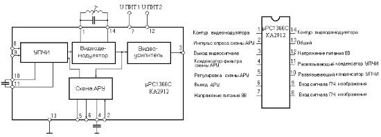 Структурная схема для видеомодулятора